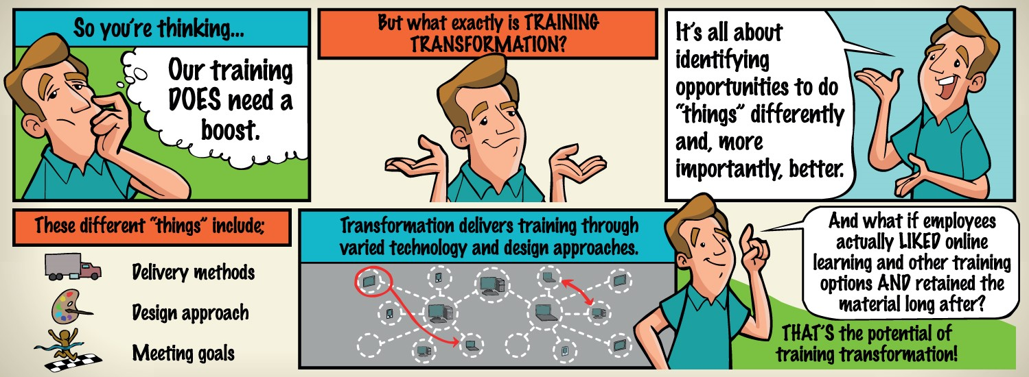 Custom Training Transformation for Organ...