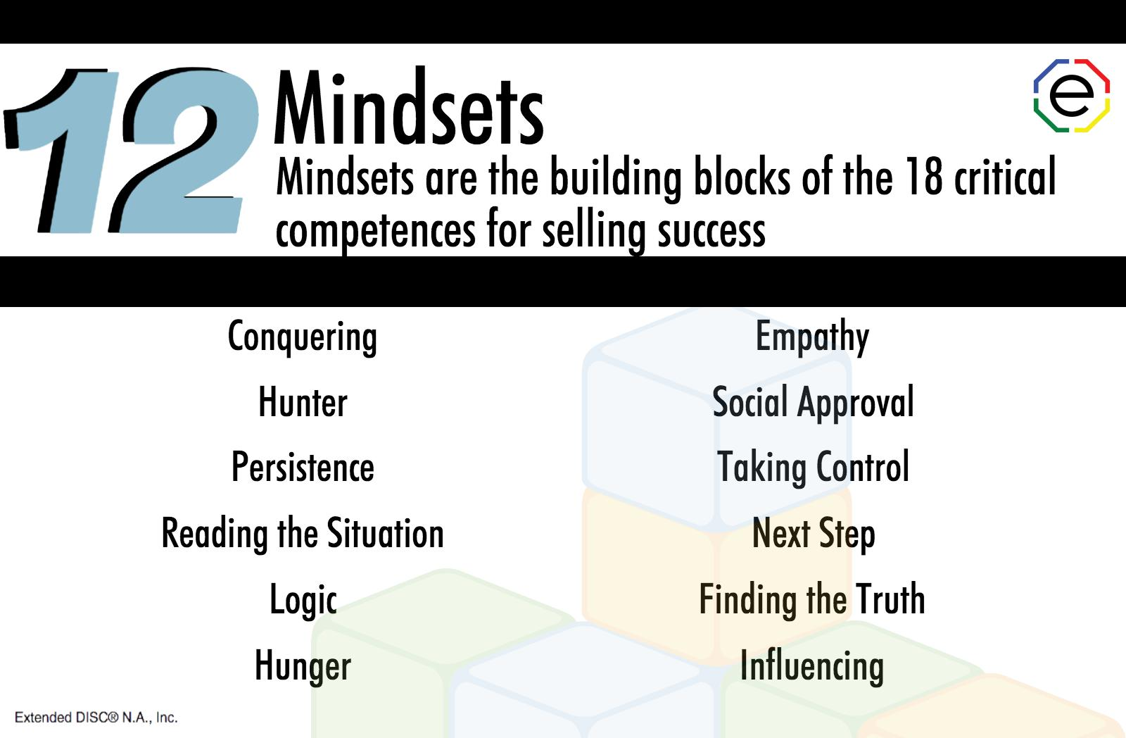 How Your Mindset Drives You to Be the To...