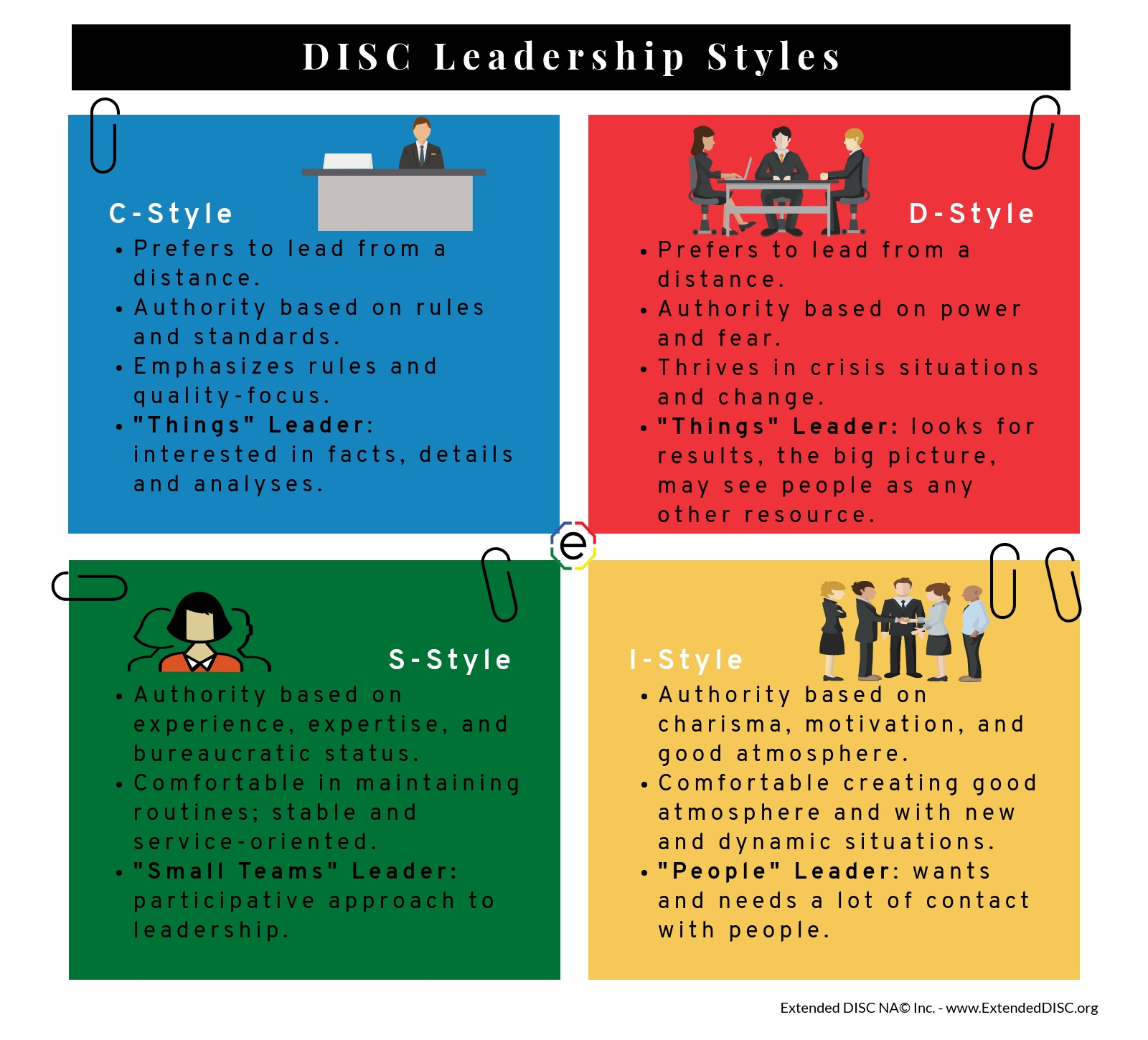 Do You Have the Right Leadership Style?