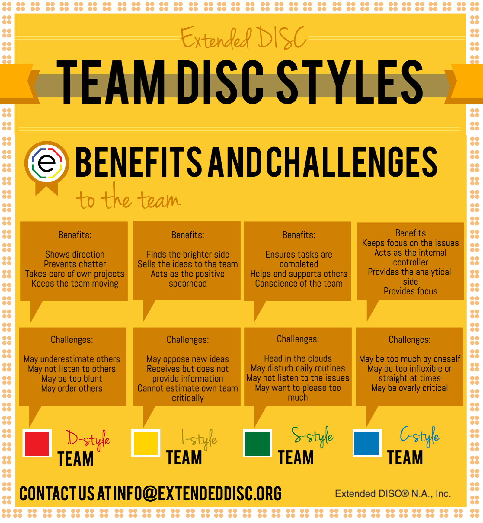Using Team DISC Assessments: Team Applic...