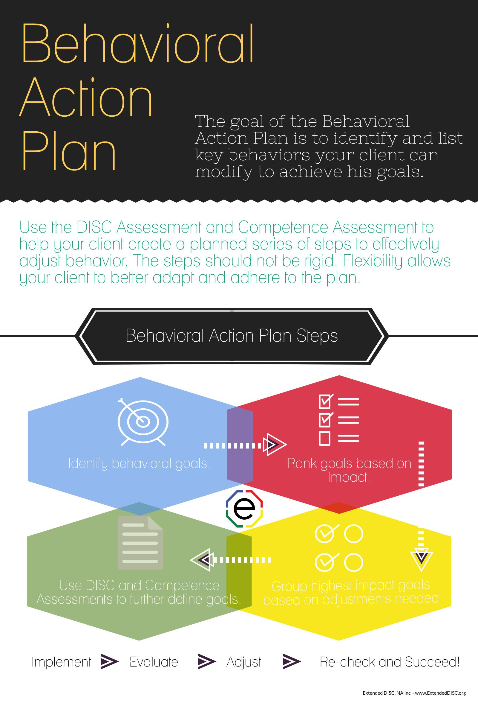 Behavioral Action Plan