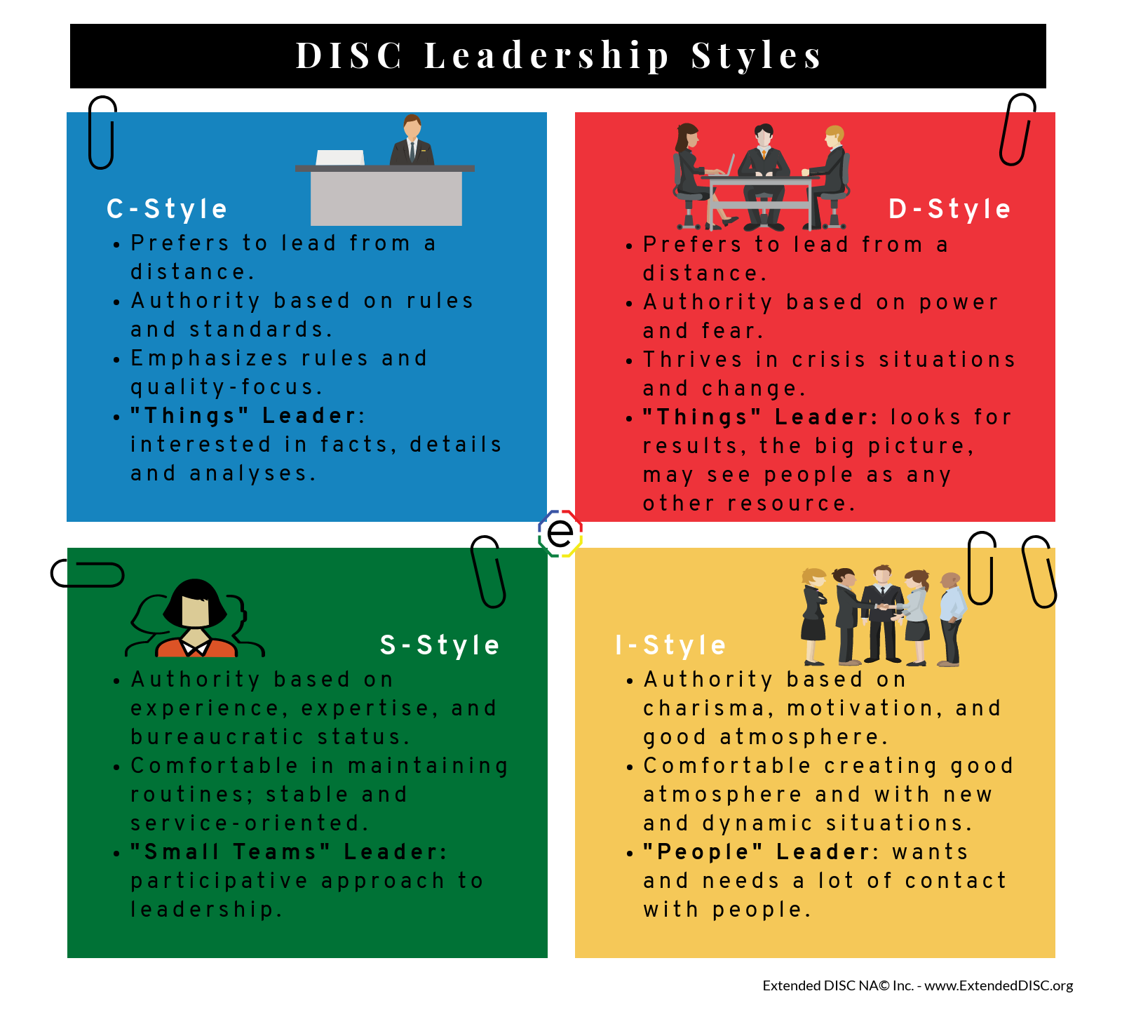 DISC Leadership Styles Infographic