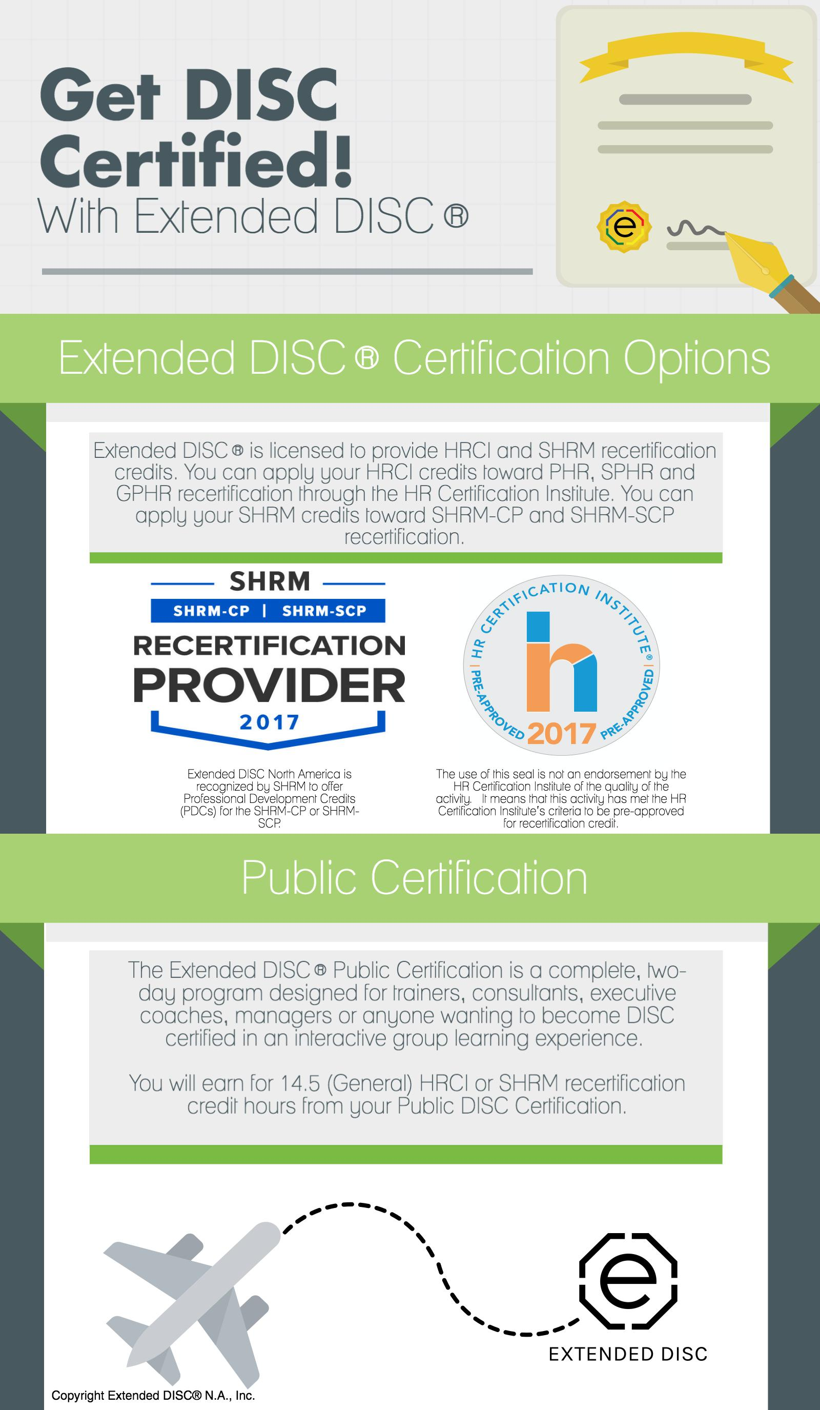 Extended DISC Certification: Public