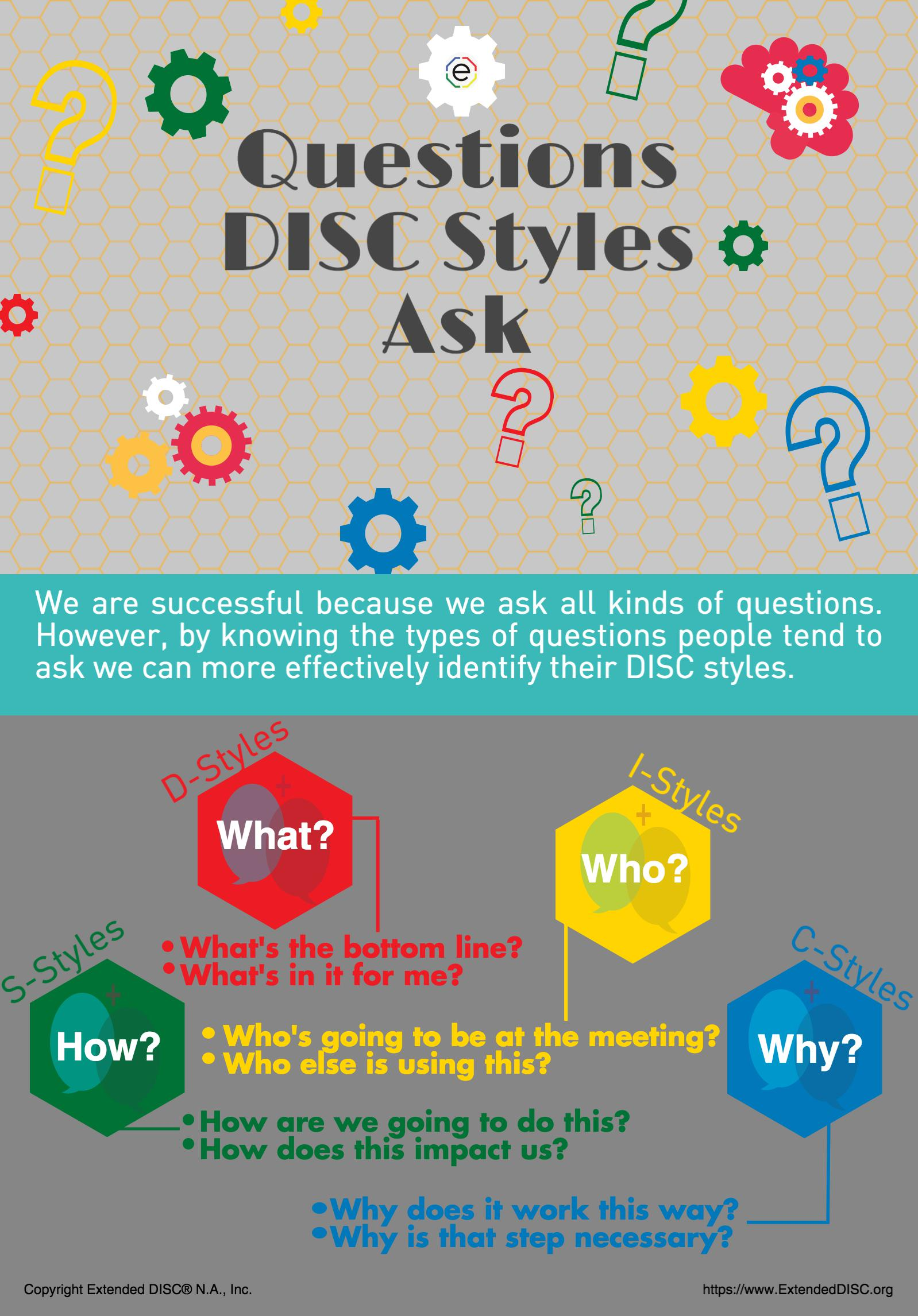 Questions DISC Styles Ask