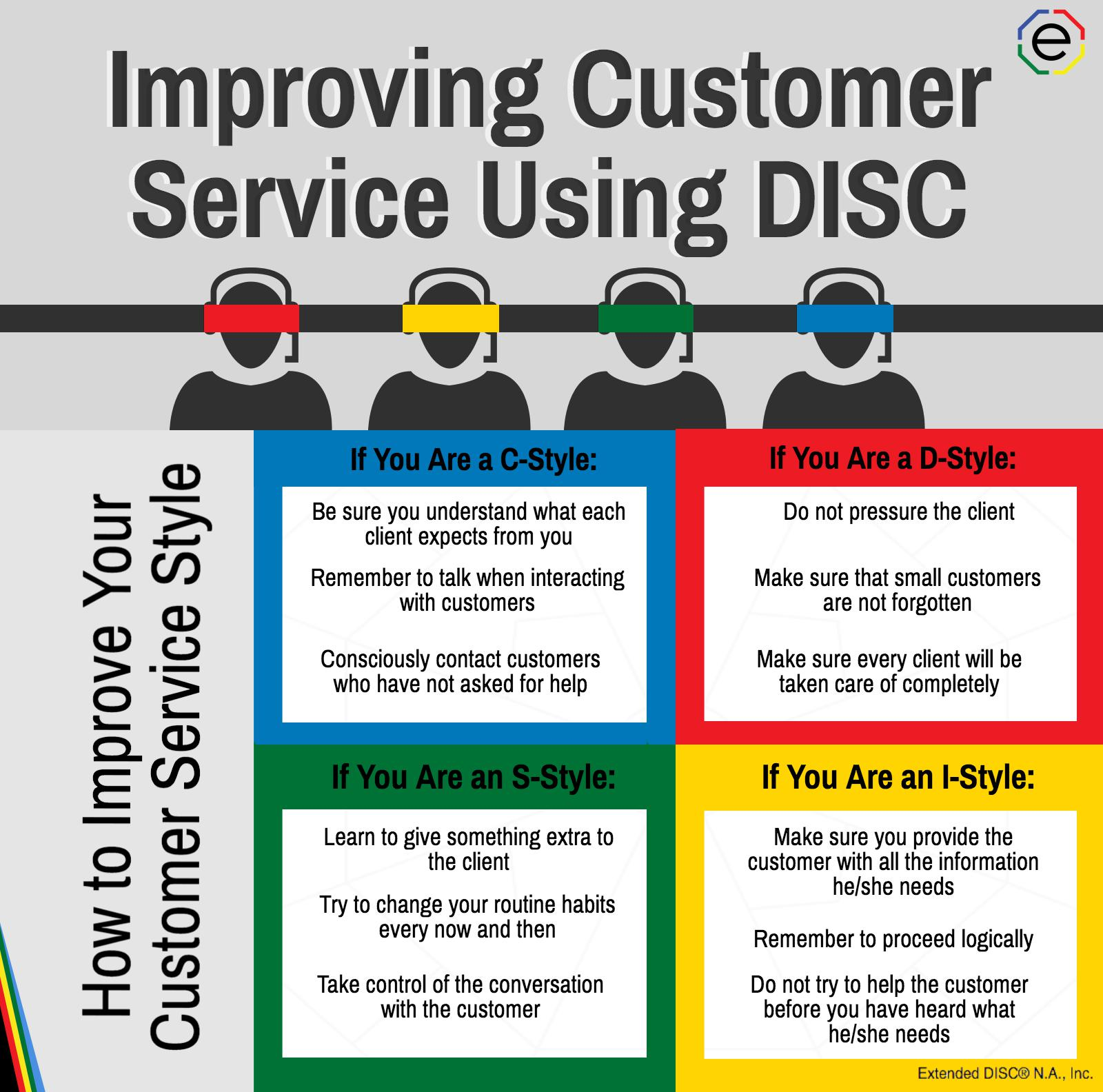 Customer Service Improves Using DISC Assessments