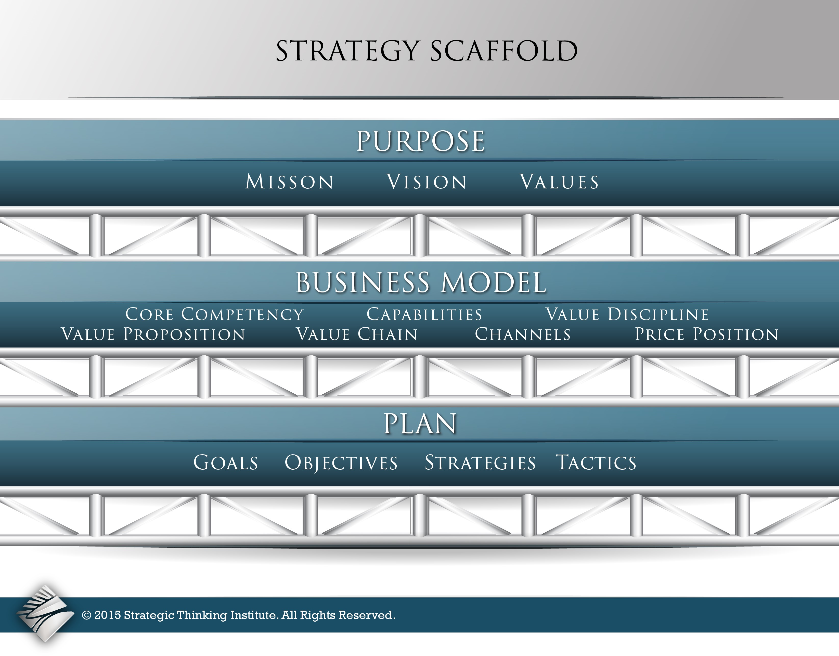 Strategic Planning & Strategy Facilitati...