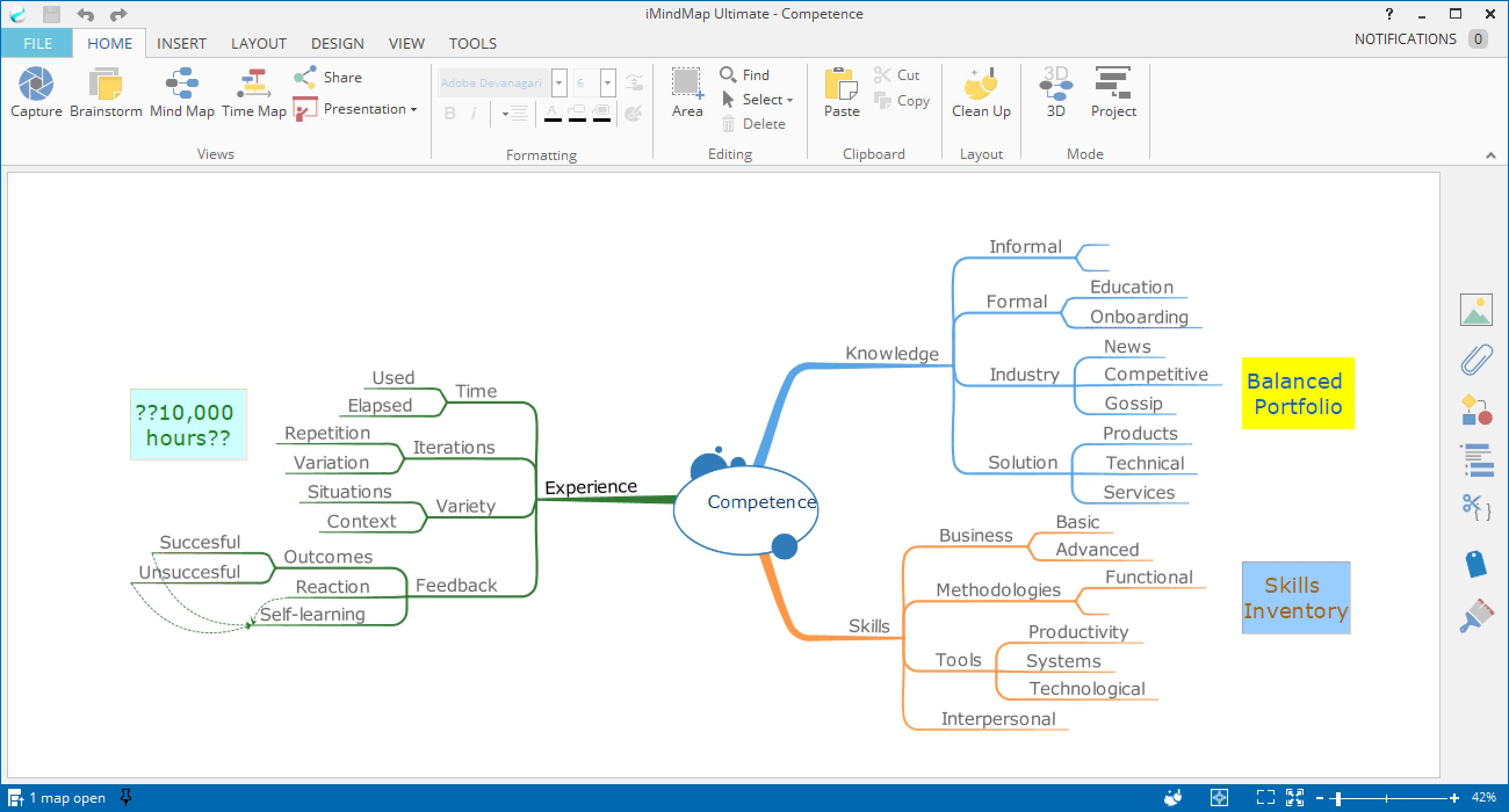 iMindMap Software Training